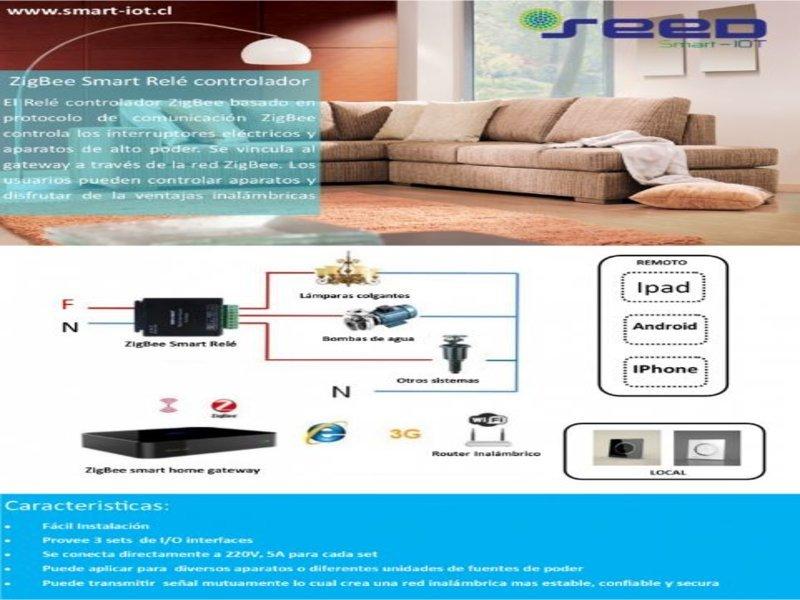 Controlador Relé | SEED Smart IOT Technology